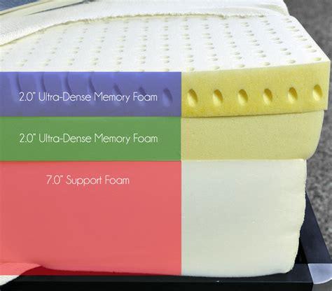 memory foam mattress sinking middle novosbed mattress review
