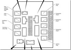 nissan versa 2014 fuse box diagram autos post