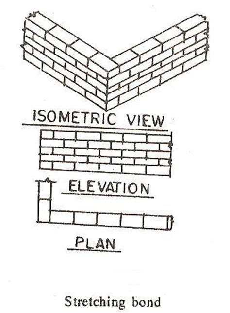 types of bricks for garden walls types of brick bonds the construction civil