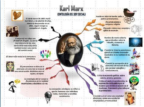 marx ontologia del ser karl marx ontologia