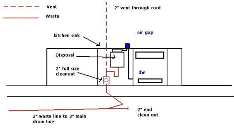 plumbing floor plan how do i draw drainage lines on a floor plan
