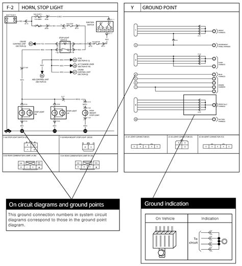 Kia sportage stereo wiring diagram webnotex 2002 kia sportage radio wiring diagram 2001 sportage swarovskicordoba Images