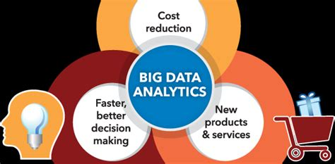 big data analytics masters degrees 20 top programs top masters ms programs in data science and analytics in