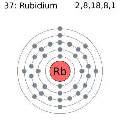 Bromine Protons File Electron Shell 037 Rubidium Png