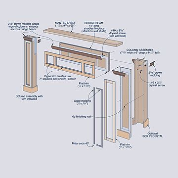 fireplace mantel shelf plans free quick woodworking projects