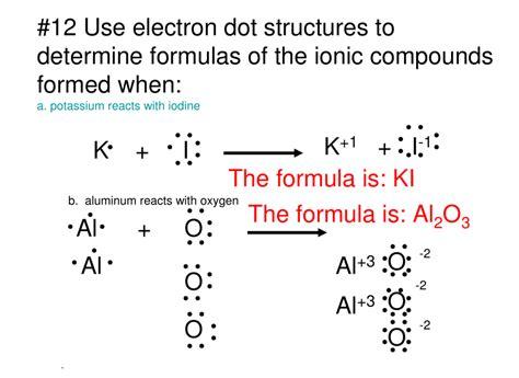 dot diagram for s 28 potassium electron dot diagram 28 images potassium