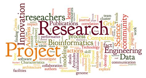 Project Research by Opinions On Research Project