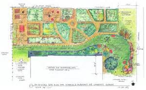 Community Garden Layout Community Garden Design