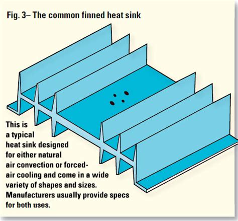 forced convection heat sink how to select a suitable heat sink