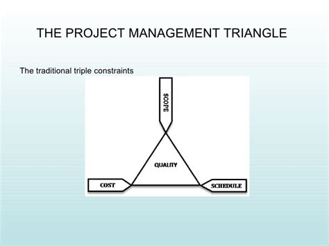 the challenges of management challenges of project management