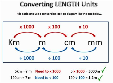 changing meters to 10 best ideas about converting metric units on