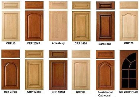 Remodeling Kitchen Cabinet Doors Unfinished Kitchen Cabinet Doors Kitchenidease
