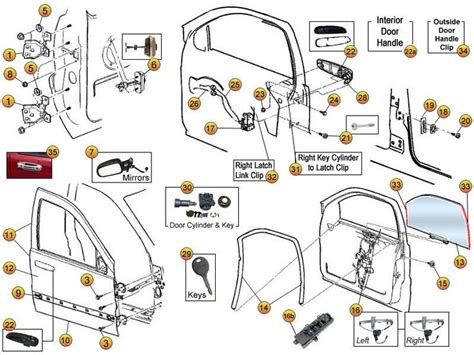 1996 jeep parts diagram 1996 jeep parts diagram automotive parts
