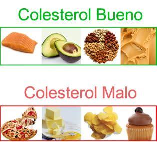 estructura del colesterol