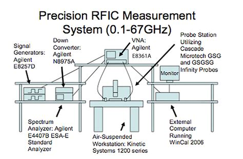 inductor design rfic 60 ghz rfic and antenna design initiative