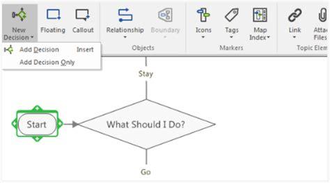flowchart tutorial flowchart tutorial create a flowchart