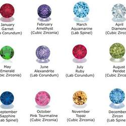 libra birthstone color find your best libra birthstone dts field