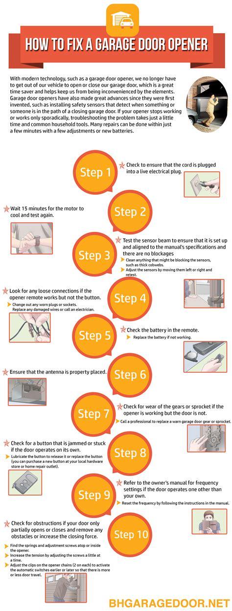 how to fix a garage door opener infographic