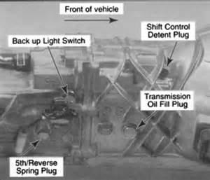 Kia Sportage Automatic Transmission Problems 2011 F150 Trans Fluid Check Autos Post