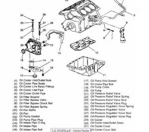2003 cadillac cts oil cooler diagram tlnjCwM water heater wiring diagram 17 on water heater wiring diagram