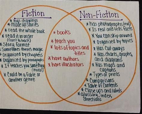 fiction nonfiction venn diagram great anchor chart venn diagram 3rd grade classroom ideas pinter