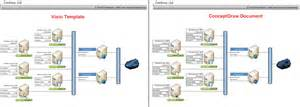 data flow diagrams visio files and conceptdraw process