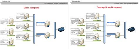 microsoft visio network diagram conceptdraw as an alternative to ms visio for mac and pc