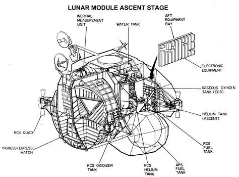 lunar module diagram project apollo diagrams