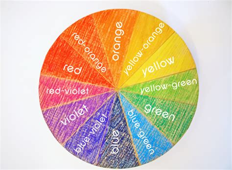 labeled color wheel using the color wheel to achieve color harmony