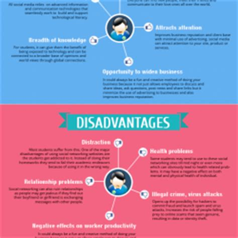 Advantages And Disadvantages Of Desking by Advantages And Disadvantages Of Social Networking
