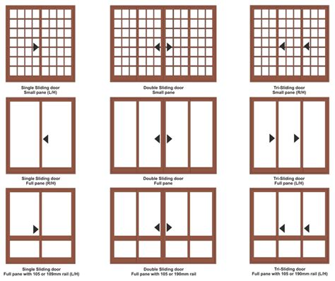 Sliding Closet Door Sizes by Sliding Closet Door Sizes Jacobhursh