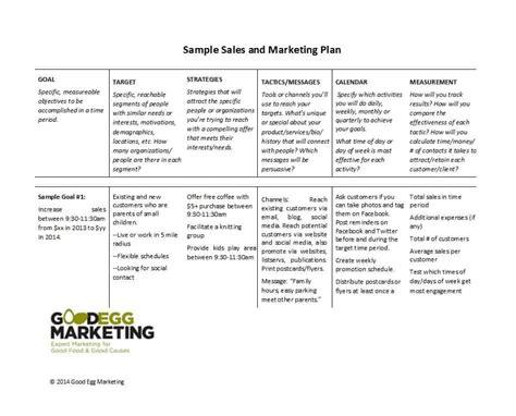 sales strategy template unique strategic business plan sample