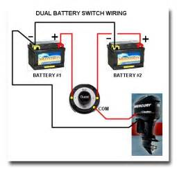 dual battery selector switch boat wiring easy to install ezacdc marine electrical