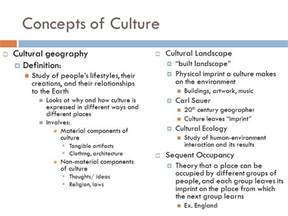 Landscape Theory Definition Culture Patterns And Processes Ppt