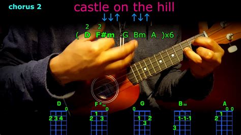 ed sheeran castle on the hill chord castle on the hill ed sheeran ukulele chords youtube