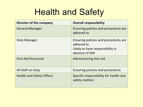 Health And Safety In Fitness Fit For Duty Safety Program Template