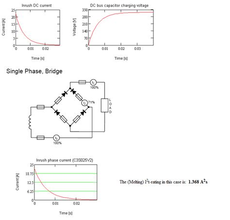 inrush current limiter resistor fusible resistor inrush current 28 images lifier power supply design transformer inrush