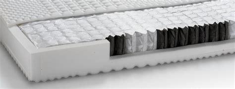 miglior materasso miglior materasso caratteristiche modelli e tipologie