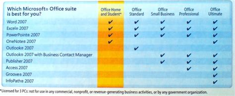 What Is Microsoft Office Suite by Microsoft Office Home And Student Edition 2007