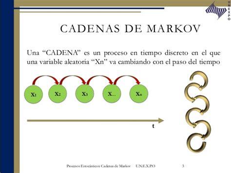 cadenas de markov en java cadenas de markov blog