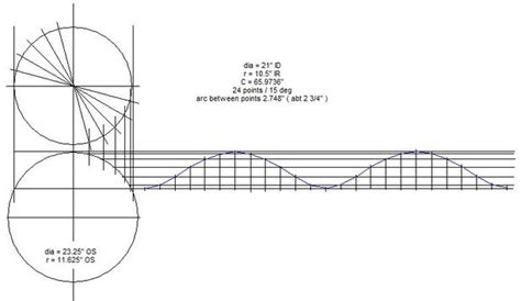 How To Layout A Pipe Saddle Cut 5 Pipe Saddle Template Calculator