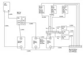 sea pro wiring diagram photo by bkratz3 photobucket