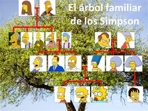 fotos de la familia los simpson la familia de los simpson ppt descargar