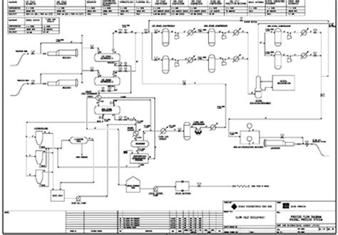 Schematic Drawer by Shipping Consultant Ship System Schematics By Zebec Marine