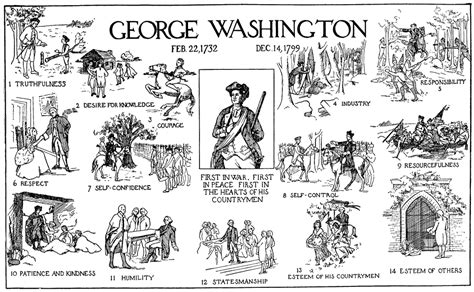 george washington printable biography george washington poster clipart etc