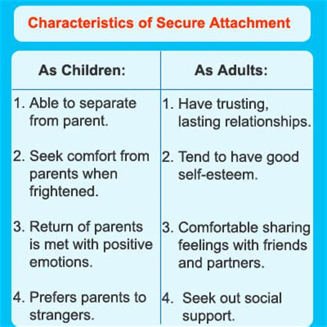 attachment pattern quiz the solution to problems of attachment and the mastery of