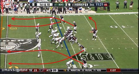 swing football itp glossary swing route inside the pylon