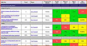 balanced scorecard examples of tables pictures to pin on