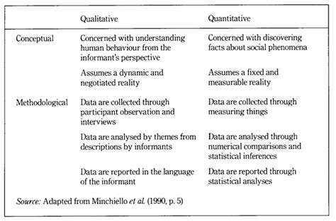 qualitative vs quantitative data simply psychology