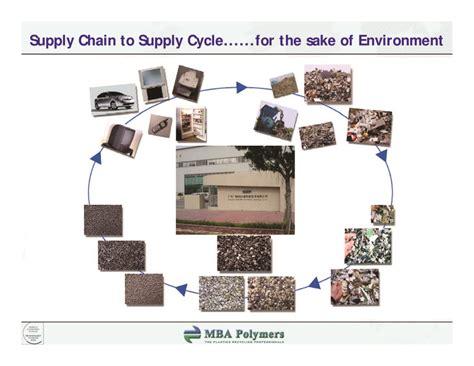 Mba Polymers by Ierc Salzburg Mba Polymers
